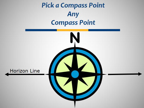 Classic – Set Your Compass, Share Your True North, Takeoff & Don't Look Back!