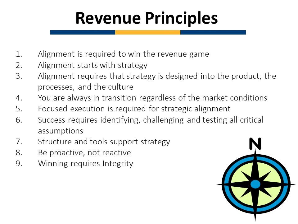 Revenue Principles